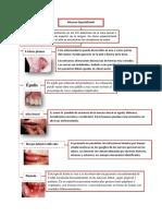 Patologias de La Mucosa Oral