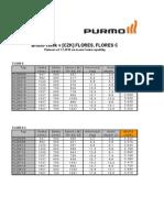 Brutto-ceník-Purmo-Flores-1-07-2010-CZK
