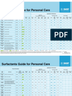 2012.03.30 Surfactants Guide for Personal Care - Final Care Creations