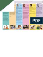 teorias sociales y cognitivas.pdf