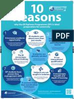 DP - Top 10 Reasons
