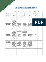 Timeline Grading Rubric