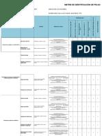 IPER. Instalación de Planchas de Fondo