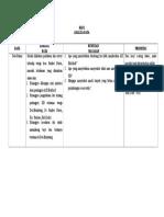 Bab 2 Analisa Data