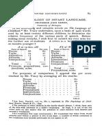1894 - The Psychology of Infant Language - Dewey