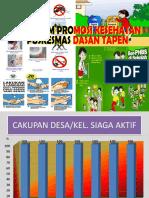 PROGRAM PROMOSI KESEHATAN UTK MINILOK KEC..pptx