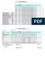 Nilai Raport XI-IA3
