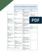 normas IFRS