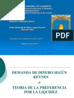 Demanda de dinero Según Keynes