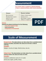 Measurement 2016