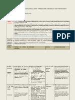 TEMA 4 Ejemplo de Planificación Por Experiencias de Aprendizaje Preparatoria