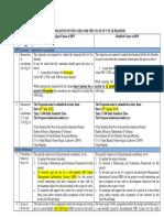 2_Pre_Bid_Meeting_21_Amendment_Updated_MIS.pdf