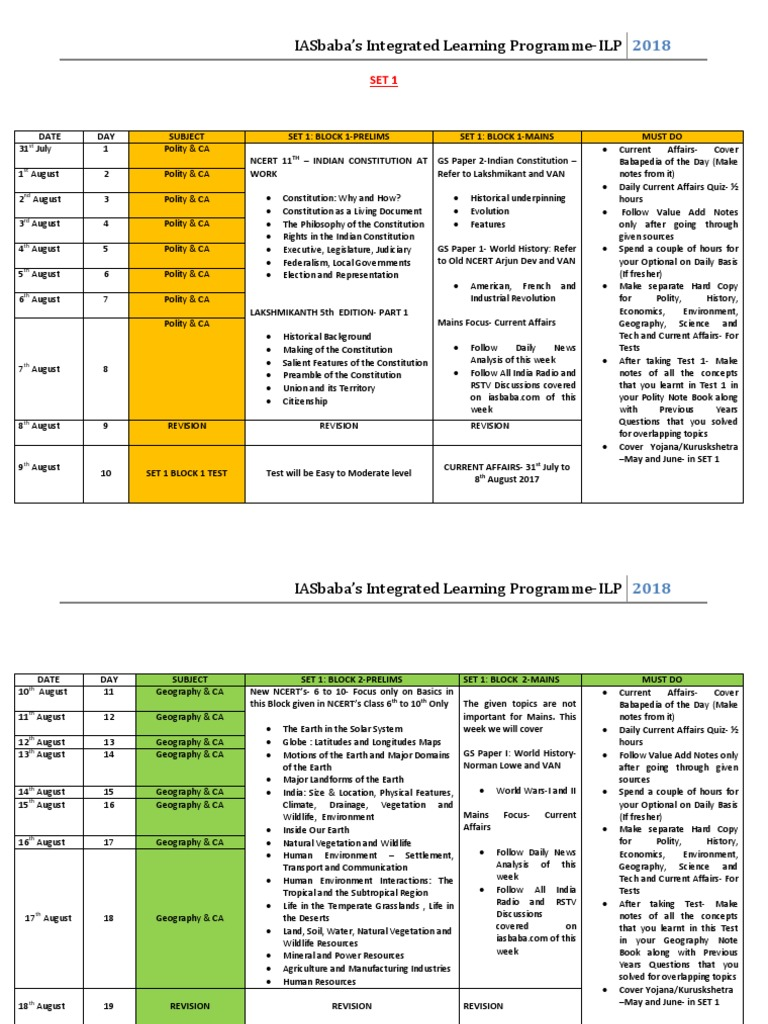 ILP 2018- 3 Months Sample Plan(1) | Geography | Measures Of National