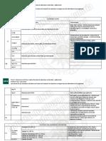 28889969-T7_Resumen+aleaciones+No-ferreas.pdf