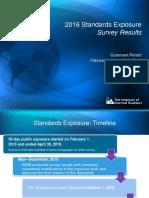 IPPF Standards Exposure Survey Results Presentation 2016
