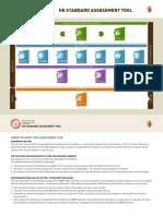 HR Standard Assessment Tool