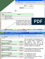 Estructura PT