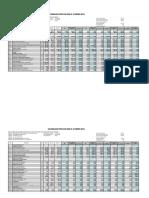 Valorizacion (Modelo)