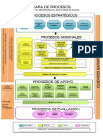 Mapa de procesos HOSPITAL.pdf