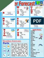 68136 Weather Forecast