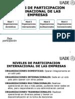 Tipologias Organizacionales