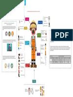 ResumenUnidad2NOM017.pdf