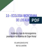Ecologia+microbiana+alimentos+OA
