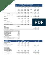 Dcf Modell (1)