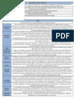 2 - Caracteristicas de Los Instrumentos Psicometricos