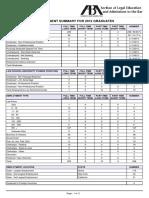 Northwestern Law Employment Summary 2012