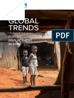Global Trend Forced Displacement