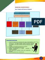 Estructura Organica de Un Centro de Computo