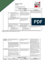Cambios ACLS 2010.pdf