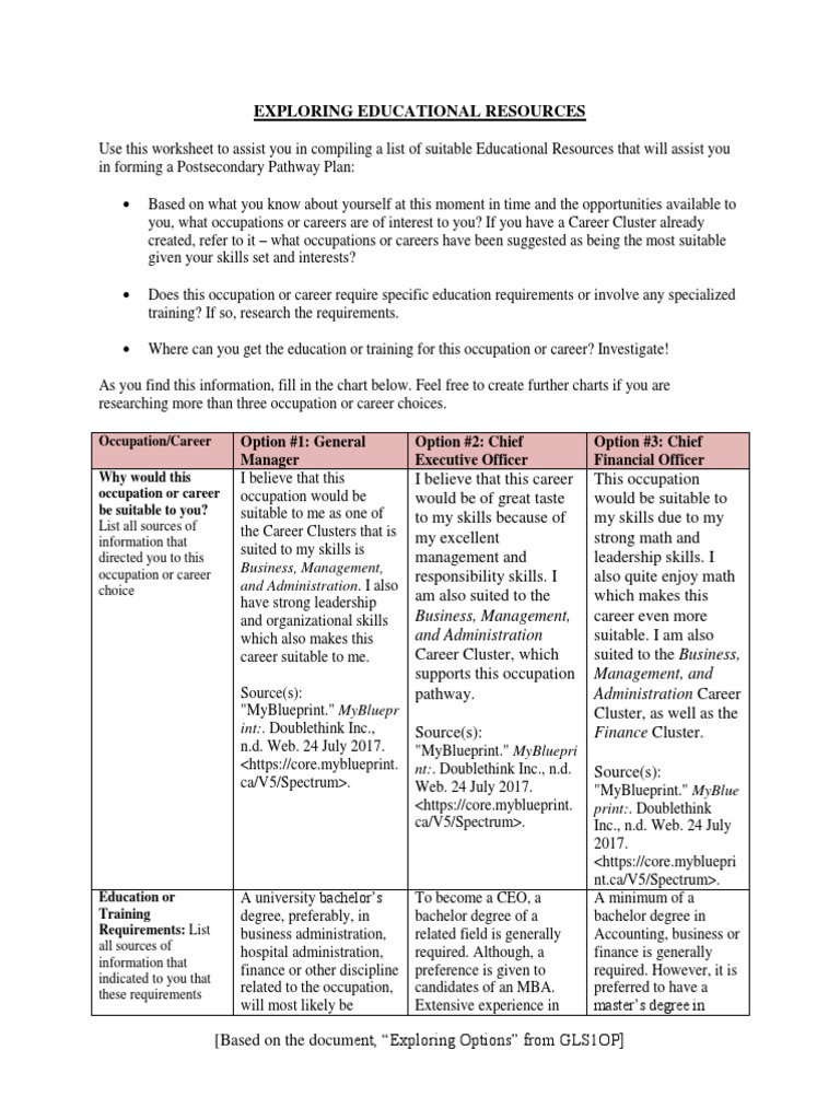 worksheet Career Cluster Worksheet exploring educational resources master of business administration leadership