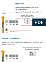 Electron Configuration (1)