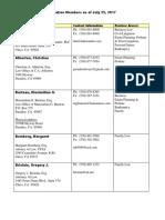 bcba member-roster-as of 7-25-17