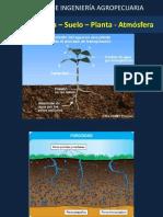 2. Relacion Agua-suelo-planta