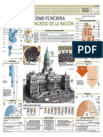 Funcionamiento del congreso.pdf