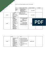 Logical Framework Taman Kelurahan Neglasari Kecamatan Cibeunying Kaler