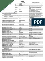 84-1. GDM-19 Parts Listing