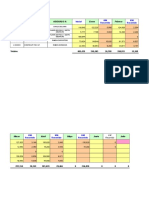 Control Kilometros Recorridos 2015 ECS