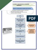 cierre_inscripcion_examenes_generales.pdf