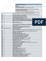 Códigos de Erro PUMA-1[1]