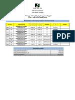 Job Safety Analysis - JSAs