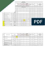 Building Estimate RA Based on Pune Pwd Sr