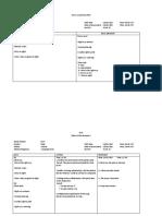 Klasifikasi Data