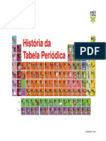 Tabela Periódica-fisiquipedia 9 Ano
