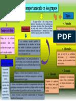 comporytamiento grupal.pptx