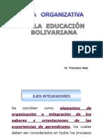 Organización de La Educación Bolivariana