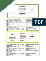Comparativos y superlativos A1 // srovnávací a superlativy ve španělštině.
